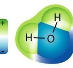 Dihydrogen Oxide